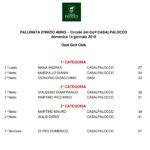 CASALPALOCCO_Premiati_Pallinata-page-001
